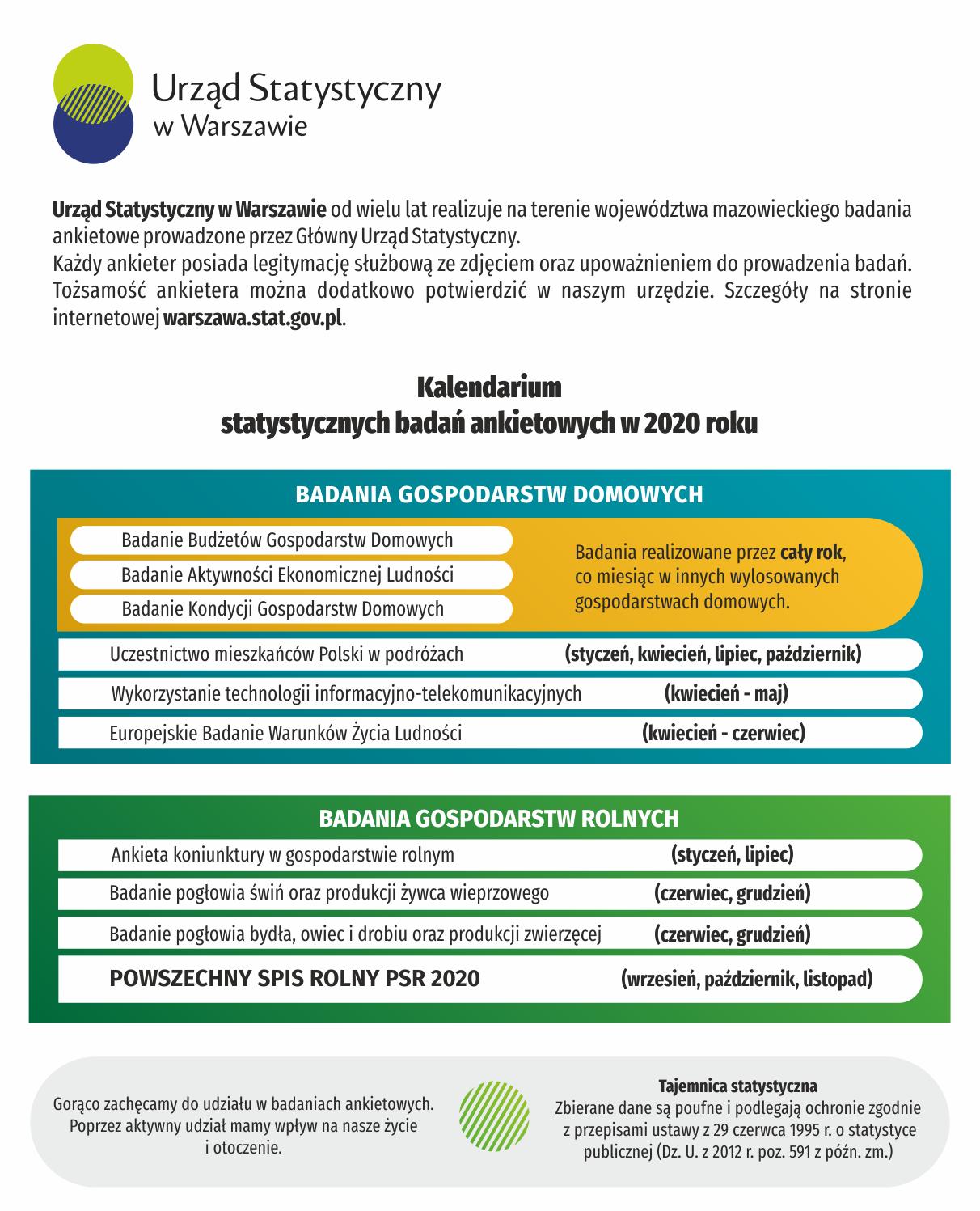 kalendarium badań ankietowych 2020